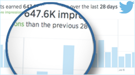Twitter adds analytic tools